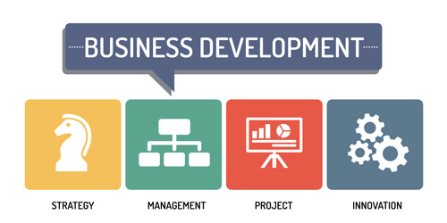 Agency Business Development