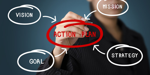 Marketing Action Plan